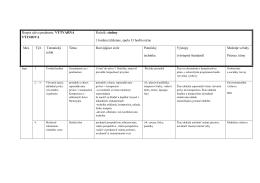 Rozpis učiva predmetu: VÝTVARNÁ VÝCHOVA Ročník: siedmy 1