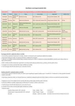 Dostihový a coursingový kalendár 2015