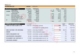 Stiahni si ukážku vo formáte PDF