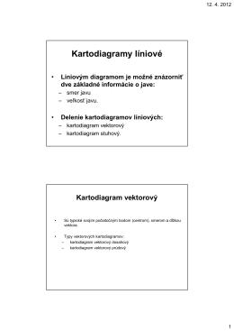Kartodiagram stuhový