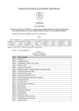 Novela zákona č. 581/2004 Z. z.