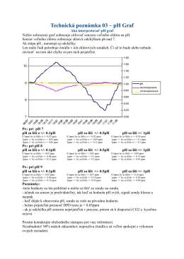 Technická poznámka 03 – pH Graf