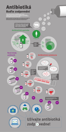 EAAD infographic_2013_antibiotics