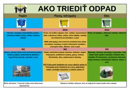 Ako triediť odpad? - Technické služby mesta Námestovo