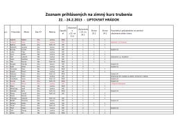 Zoznam prihlásených na zimný kurz trubenia