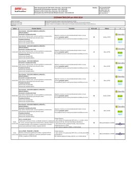 Zoznam školení 2014