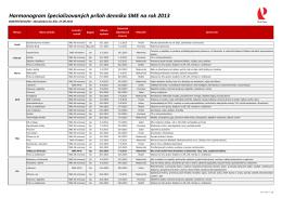 Harmonogram špecializovaných príloh denníka SME na