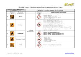 zásady pre nové označovanie chemických látok a - BE