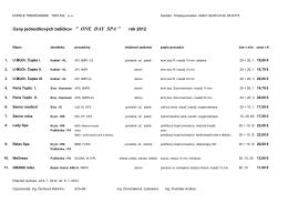"""Ceny jednodňových balíčkov """" ONE DAY SPA """" rok 2012"""