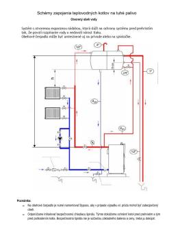 Schémy zapojenia teplovodných kotlov na tuhé palivo