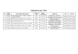 Objednávky júl / 2014
