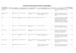 Evidované voľné pracovné miesta v okrese Myjava