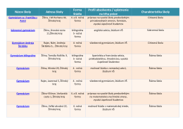 Zoznam stredných škôl s uplatnením