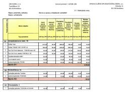 C1. Kalkulácia ceny Názov predmetu zákazky Servis a opravy