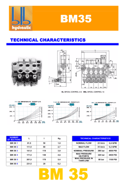TECHNICAL CHARACTERISTICS TECHNICAL CHARACTERISTICS
