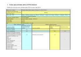 1 Učebný plán učebného odboru 3678 H inštalatér