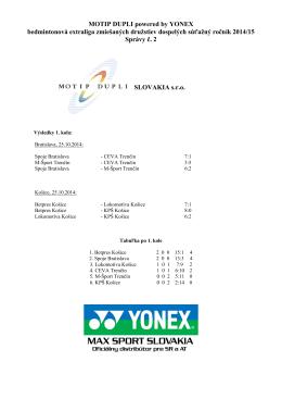 výsledky 1.kola - BK Lokomotíva Košice
