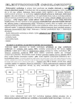Elektronický osciloskop je prístroj, ktorý používame na