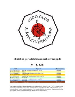 Skúšobný poriadok Slovenského zväzu judo 9. – 1. Kyu