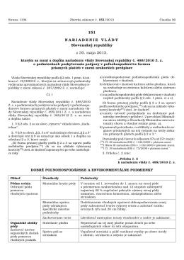 Nariadenie vlády SR č. 151/2013