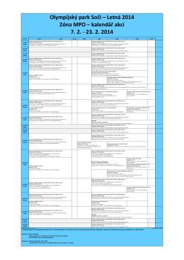 Zóna MPO – kalendář akcí - Ministerstvo průmyslu a obchodu