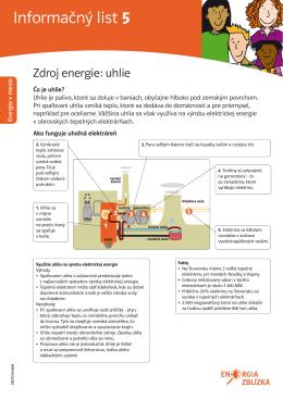 Zdroj energie: uhlie