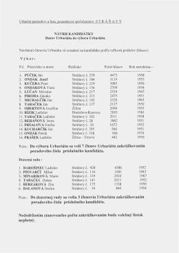 Pozn.: Do vyboru Urbarhitu sa voli 7 clenov
