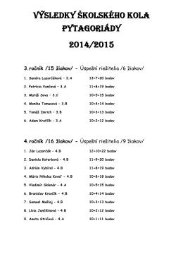 Výsledky školského kola Pytagoriády 2014/2015