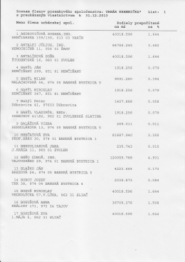 Aktuálny zoznam členov