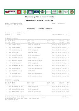 Výsledky memoriál Vlada Plulíka 2011