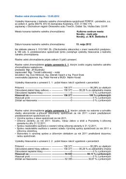 Riadne valné zhromaždenie - 15.05.2012 Výsledky