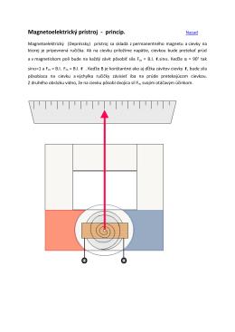 Magnetoelektrický prístroj