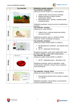 Vzorové didaktické materiály Typ materiálu Didaktické