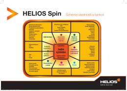 HELIOS Spin Schéma vlastností a funkcií