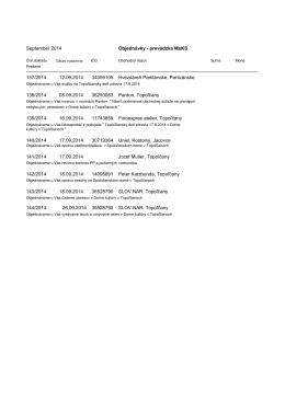 September 2014 Objednávky - prevádzka MsKS