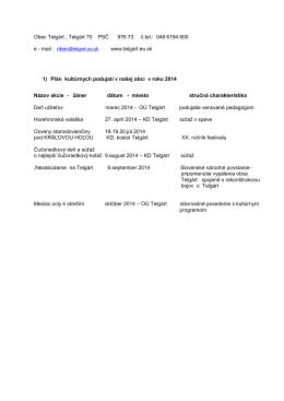 Kalendár podujatí na rok 2014