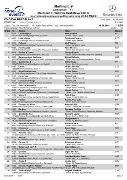 Starting List - Benz Grand Prix Bratislava