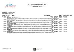 Výsledková listina 24 h Slovakia Ring cycling race