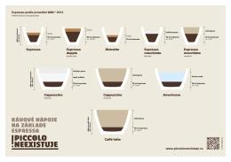 60 ml espresso - Piccolo neexistuje!
