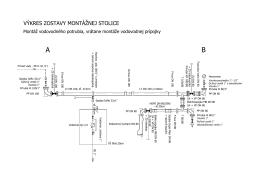 Kladačský plán zostavy a výpisy tvaroviek