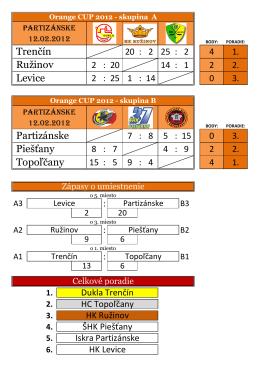 ORANGE CUP 2012, výsledky, zostava a strelci gólov HK Iskra