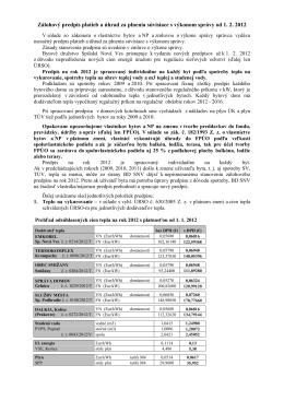 Predpis platieb 2012 - Bytové družstvo Spišská Nová Ves
