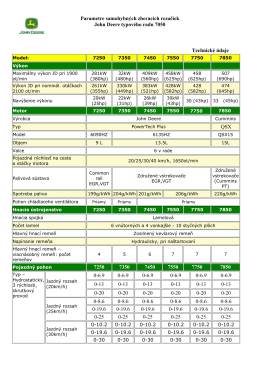 Specifications of the 7000 Series Self Propelled