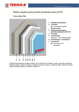 Skladba vonkajšieho tepelnoizolačného kontaktného systému