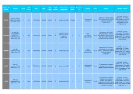 Porovnávacia tabuľka - skytec
