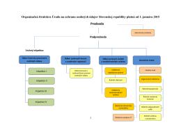 Organizačná štruktúra - Úrad na ochranu osobných údajov