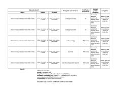 Dokument-PRINED - Základná škola s MŠ
