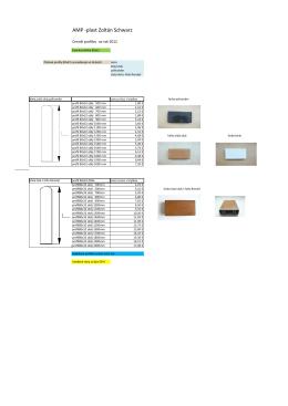 Ceny profilov 80x32 na rok 2012