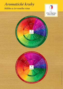Plakat A2 aromaticky kruh navrh7.indd