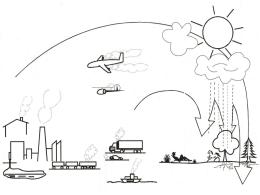 Emisne kontroly v SR - SEKA+